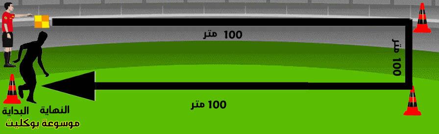 أختبار الجري 400 متر