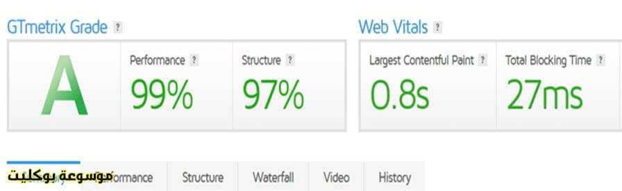 زيادة سرعة الموقع ووردبريس