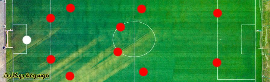 الطريقة اللعب ٤-٤-۲