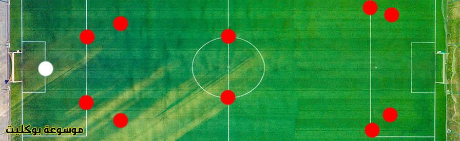 الطريقة اللعب ٤-۲-٤