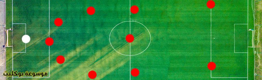 الطريقة اللعب ٥-۳-۲