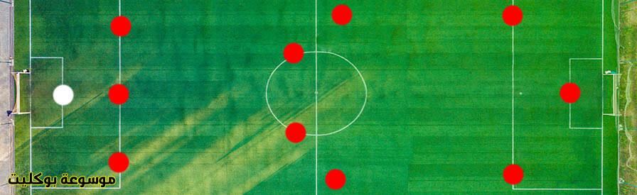 الطريقة اللعب ۳-٤-۳