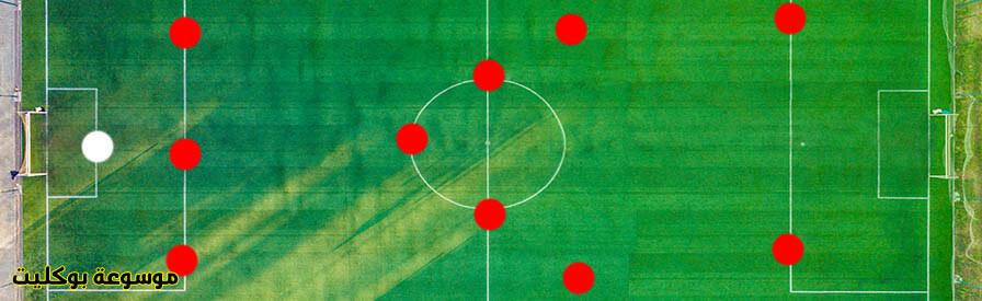 الطريقة اللعب ۳-٥-۲